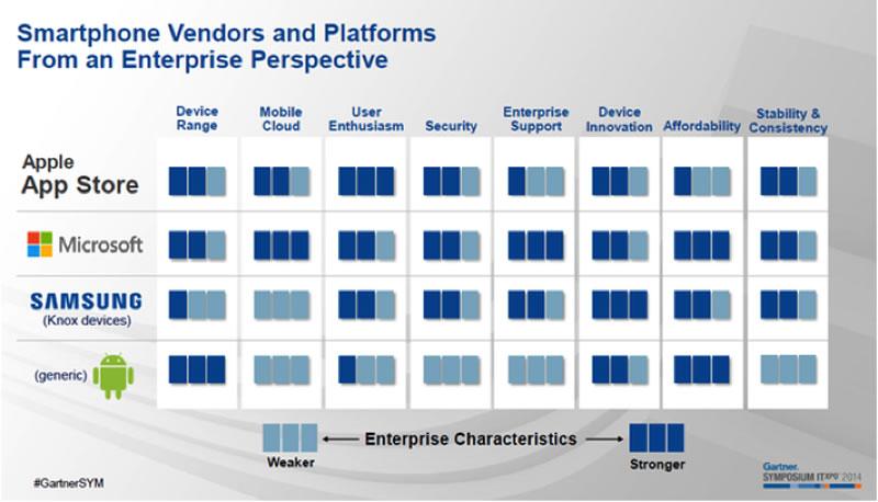 Vendas por plataformas móveis