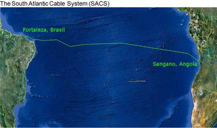 Cabo submarino no Atlântico