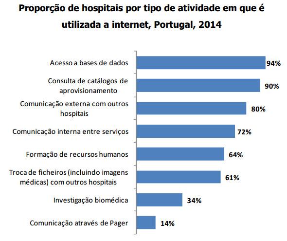 hospitais_07