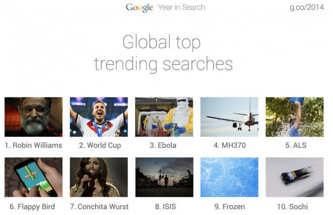 trends_01
