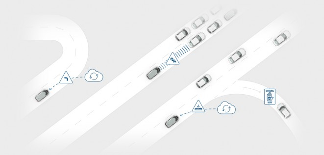 bosch_connected_mobility_active_gas_pedal_safety