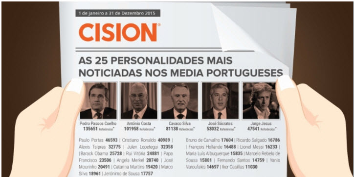 As 25 personalidades mais noticiadas em Portugal em 2015