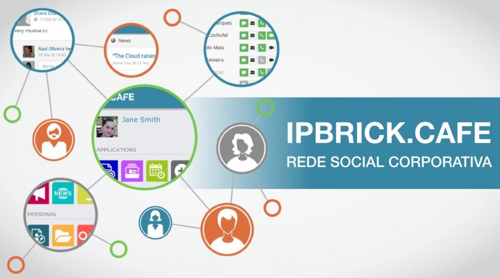 IPBRICK.CAFE – O Digital Workspace