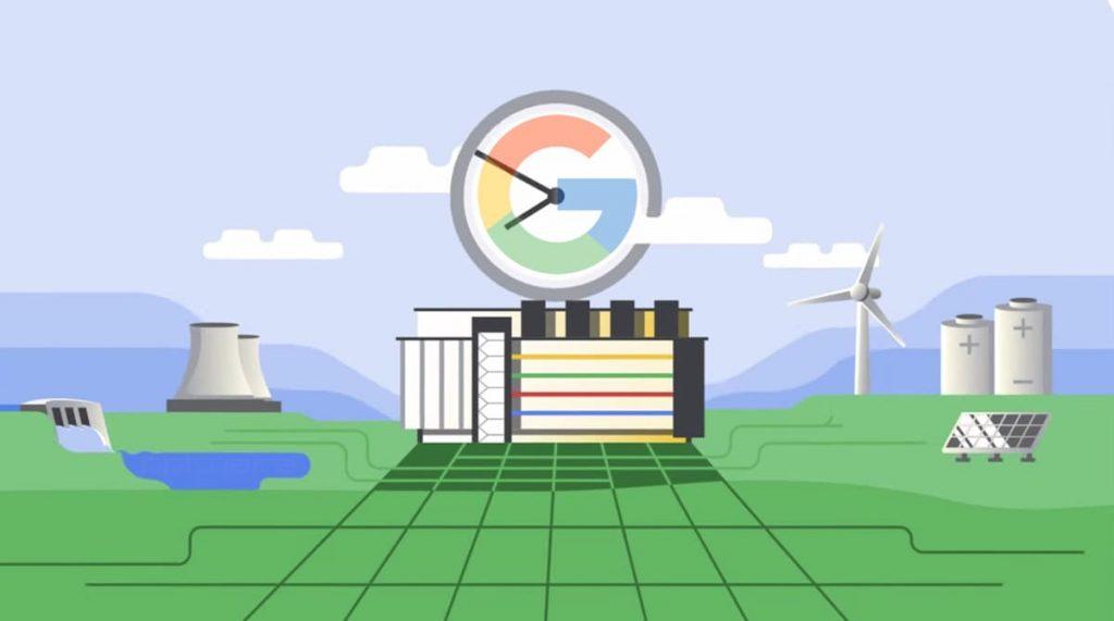 Google anunciou o seu próximo conjunto de compromissos de sustentabilidade